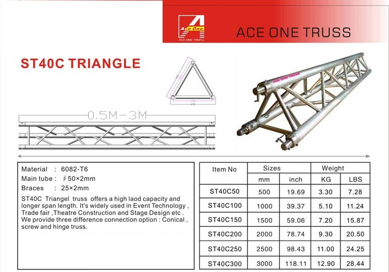 st40c triangle